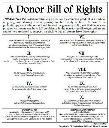 Donor Bill of Rights