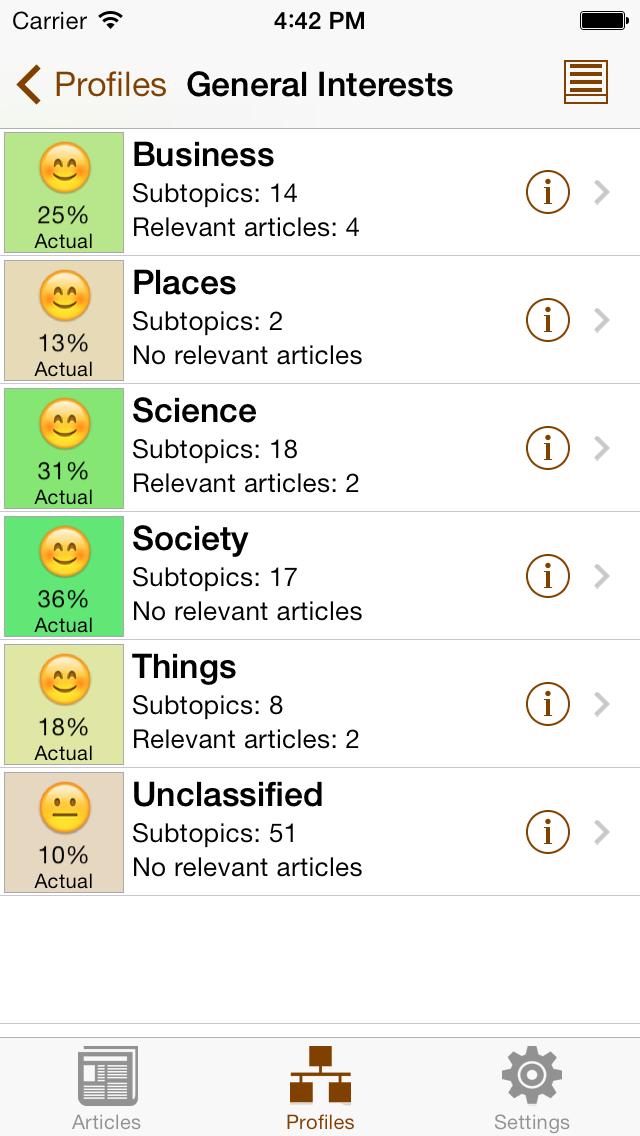 Topics Screen Showing Interest Levels
