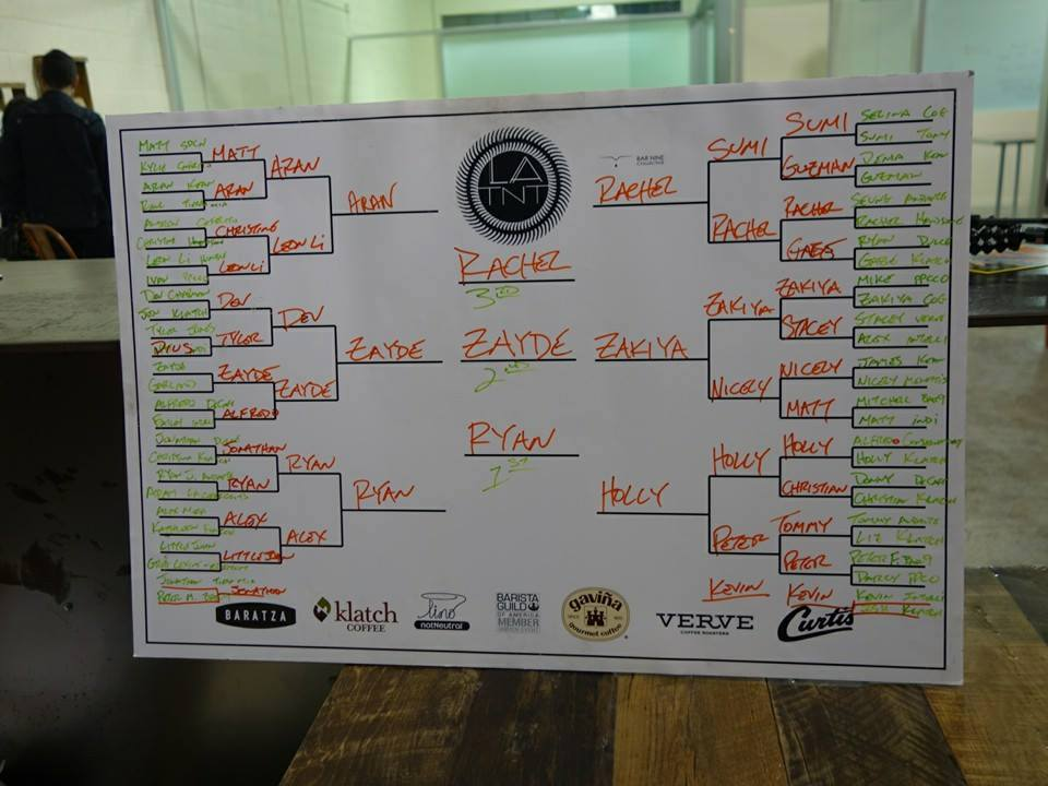 The filled our bracket. Congratulations to Ryan from Andante!