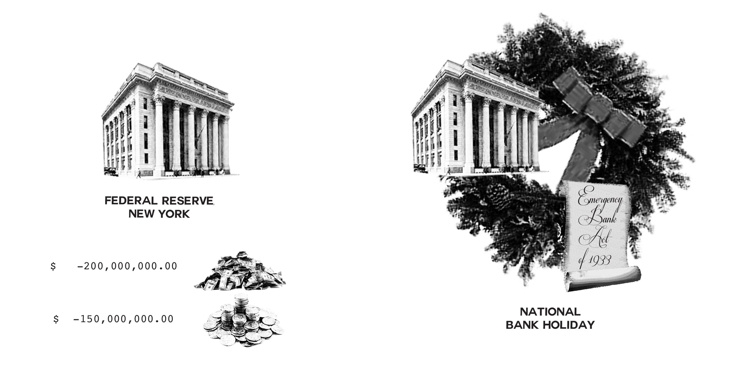 Act 3 Scene 1  Federal Reserve Bank of New York at the end of the Day lost over $200,000,000 in gold through wire transfers, gold earmarking, and exports and $150,000,000 in currency. Decided they needed drastic measure of calling National Bank Holiday. Drafting of the Emergency Banking Act of 1933.