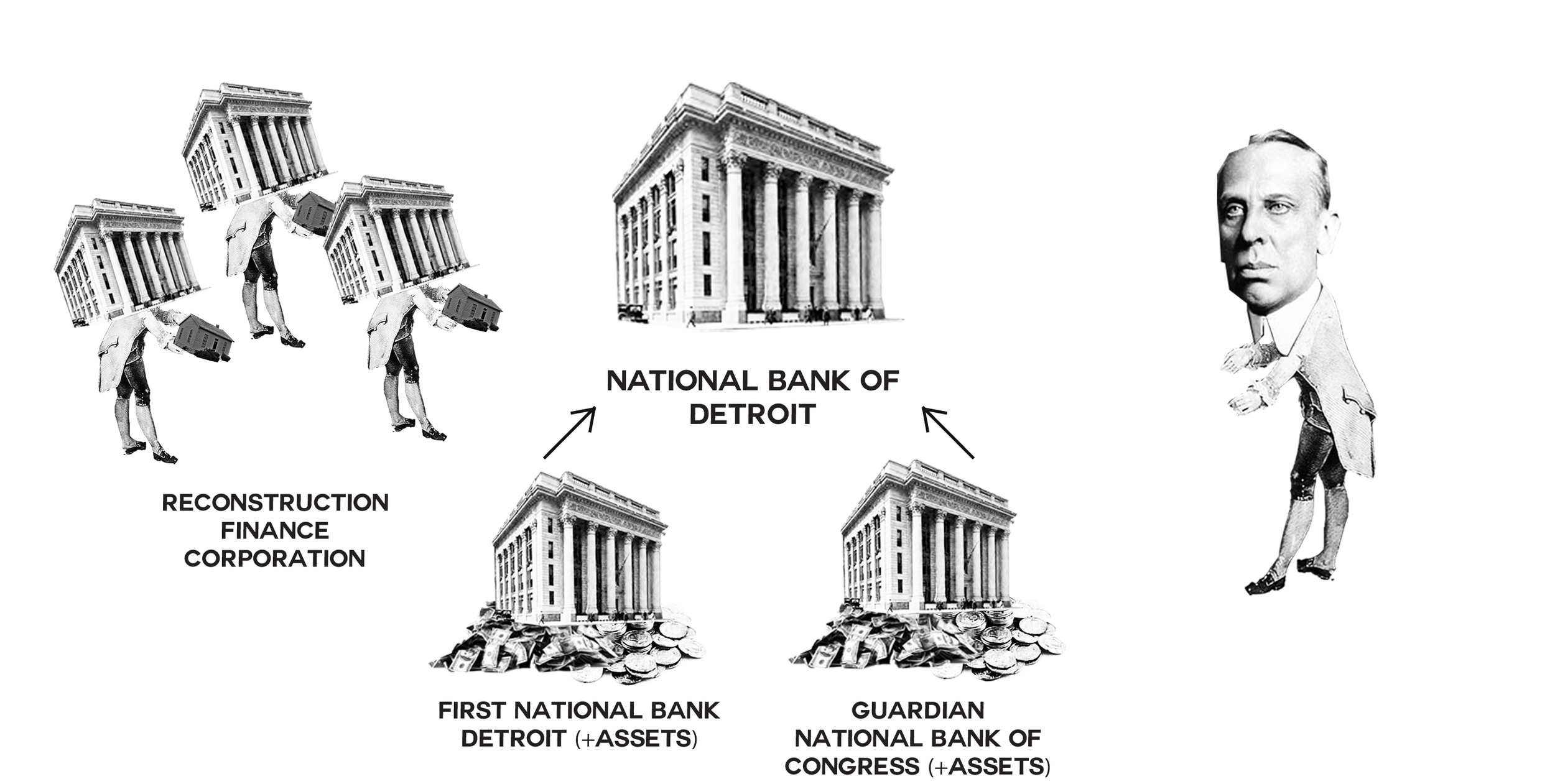 Act 3 Scene 2  Andrew Dexter leads to demise of bank because of paper currency (specie vs. current) because of his paper currency swindling scheme of owning far away banks and dispersing their paper currency at a far distance from the bank. First bank of Detroit is one of them.