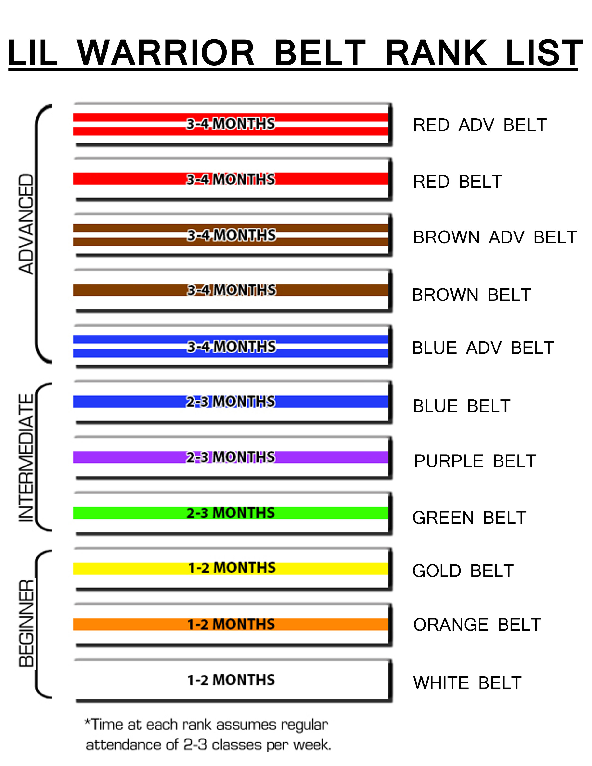 LW BELT RANK LIST.jpg