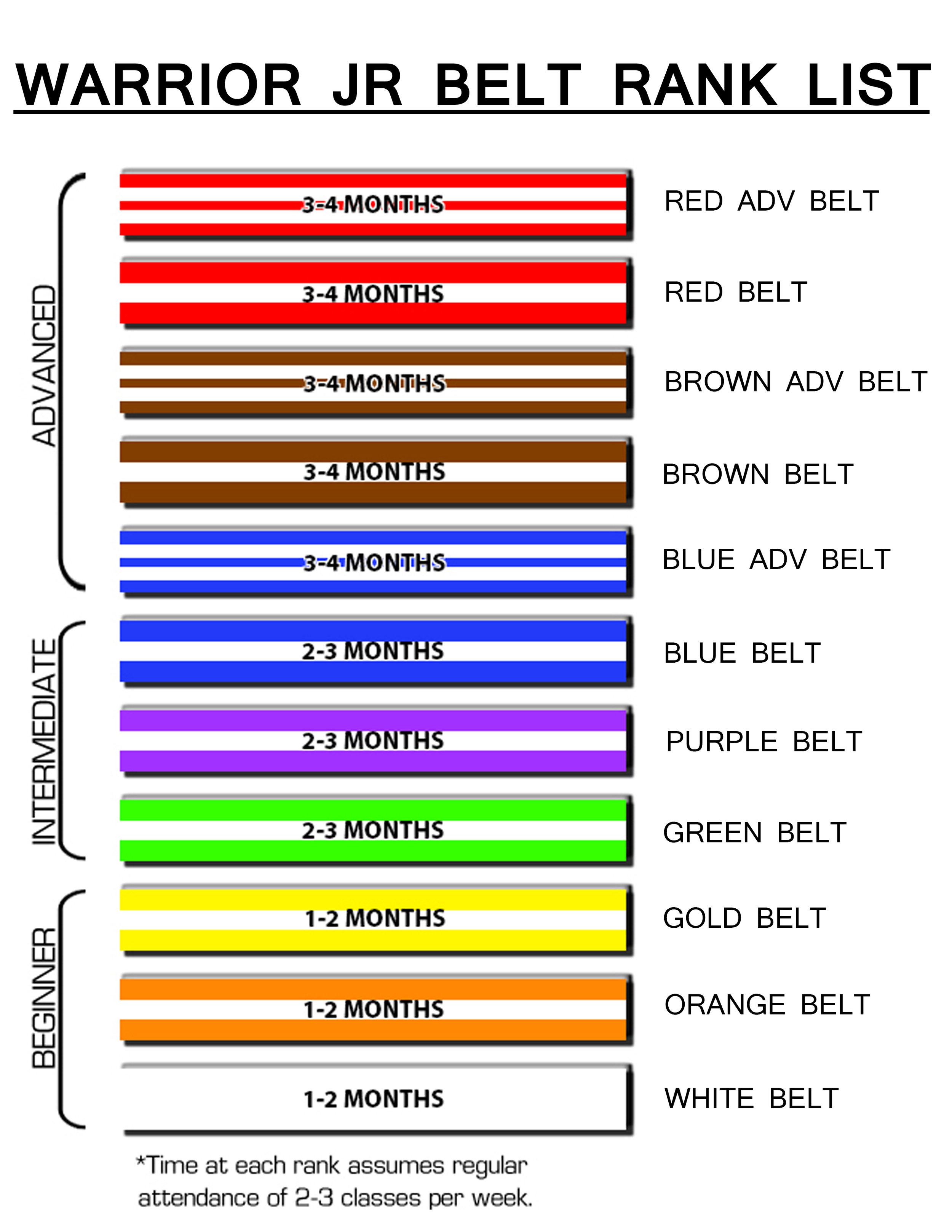 WJ BELT RANK LIST.jpg