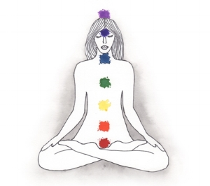 The Chakras Jess Kay Designs