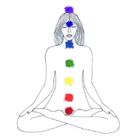 Chakras artwork.jpg