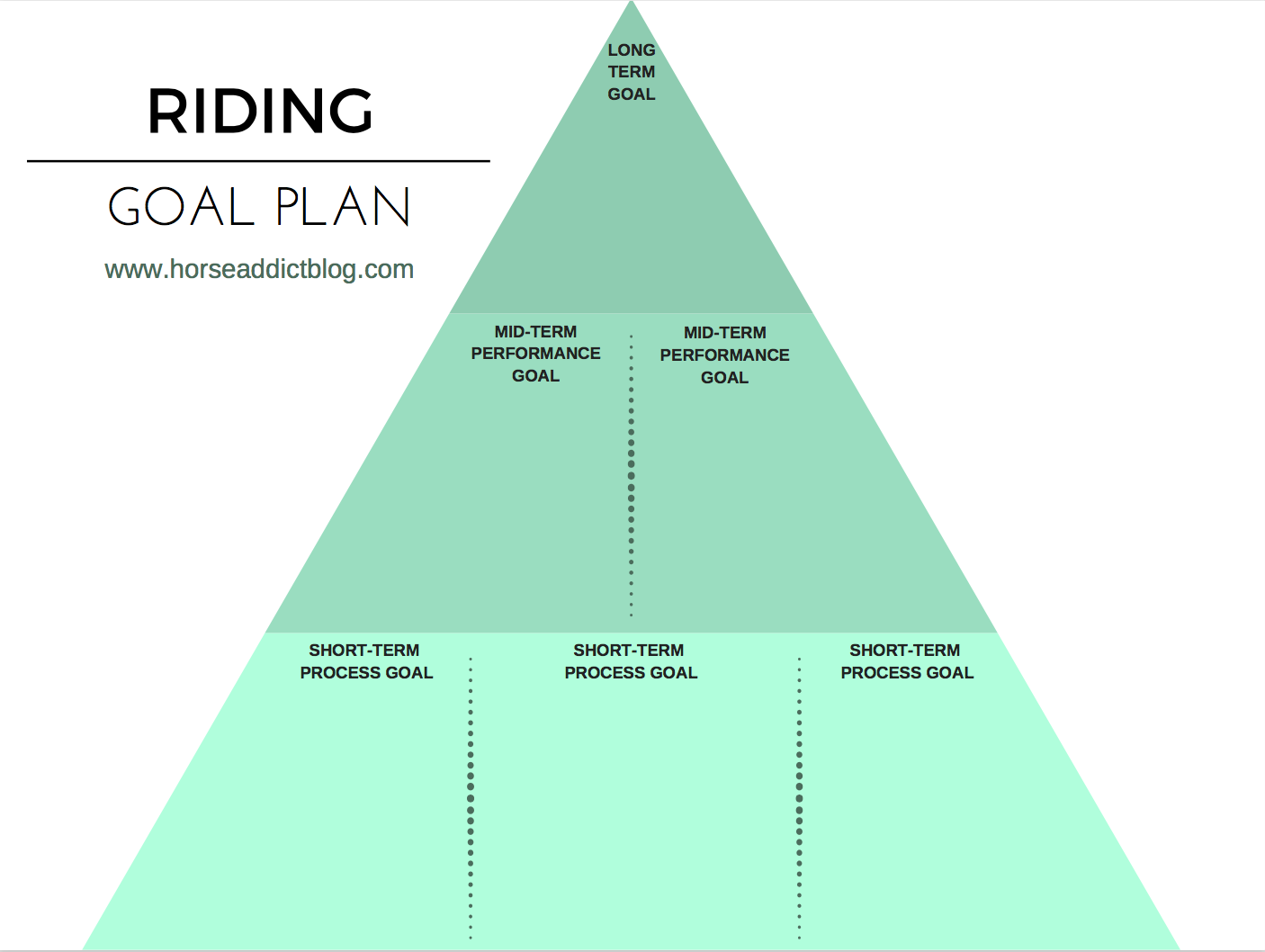 Horse riding goal worksheet