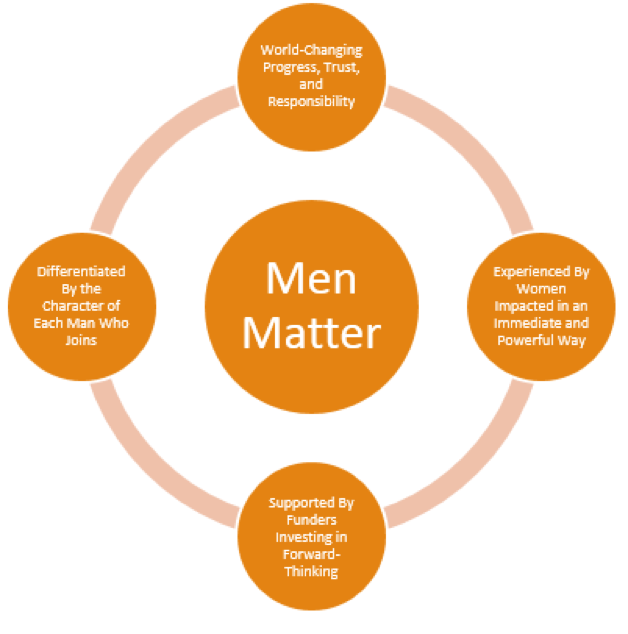 4 Ways Men Matter.png