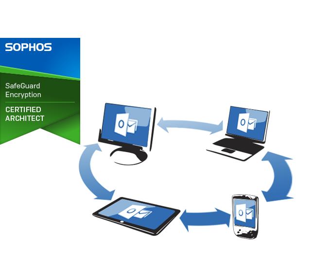Säker e-post - E-postlösning som bara fungerar. Svarar du i mobilen syns det i datorn och i webmailen. Delade kalendrar. Även kontakterna synkroniseras.Skyddad av marknadsledande säkerhetslösningar, inklusive personlig portal för att hantera spam.Vi stödjer även krypterad e-post, där du med ett enkelt klick i Outlook får mailet skickat som en PDF med hög kryptering till mottagaren.Väldigt GDPR-vänligt.