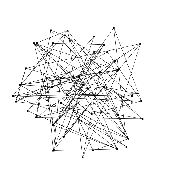 Each node attempts to position itself to make an equilateral triangle with two other randomly selected nodes.