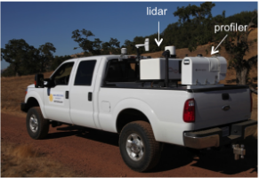 Figure 1. California State University Mobile Atmospheric Profiling System (CSU-MAPS). F250 with Halo Photonics Doppler Lidar and Microwave Profiler.