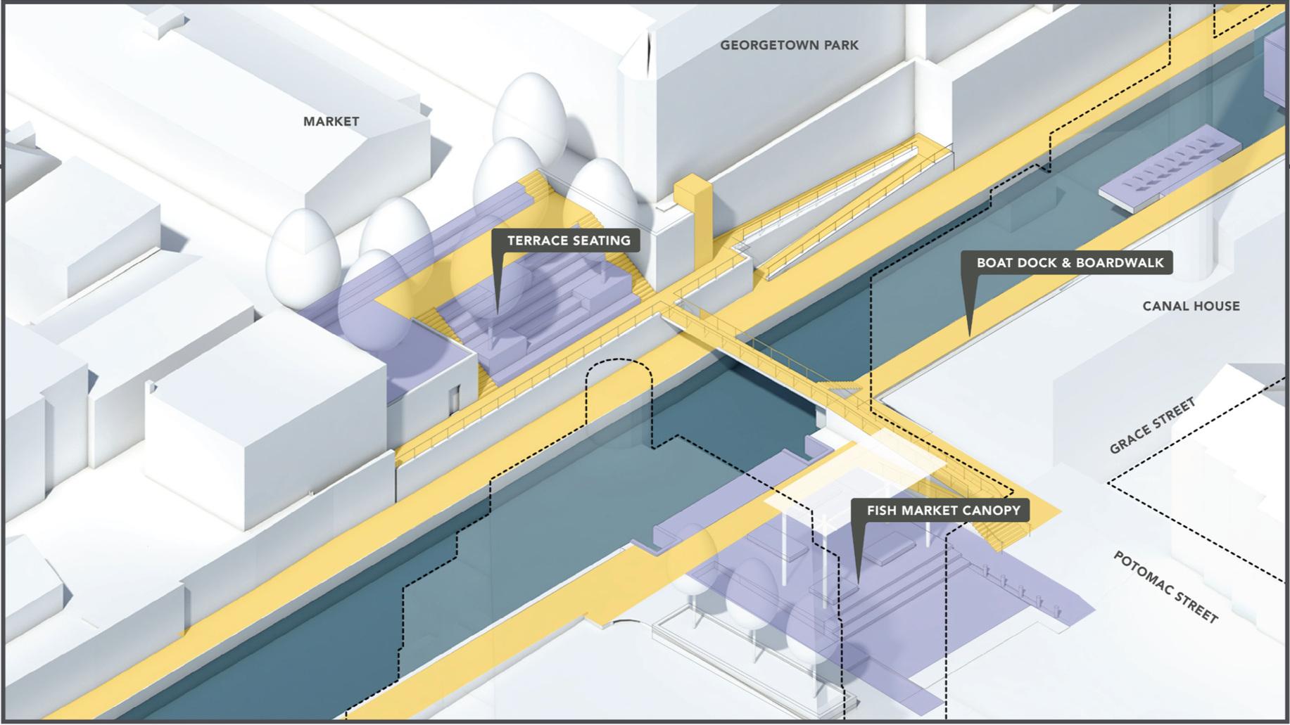 The Market Plazas - Option B, 3D View