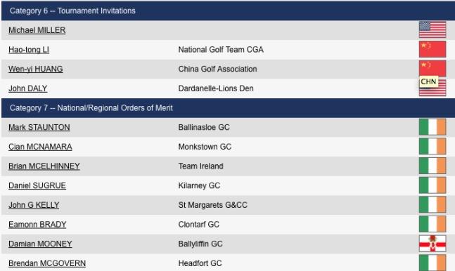 Irish Open invitations plus the irish Region qualifiers