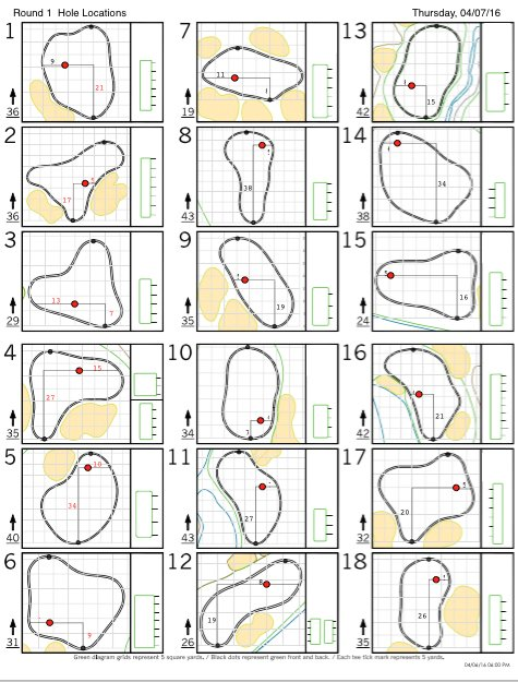 The round one pin positions