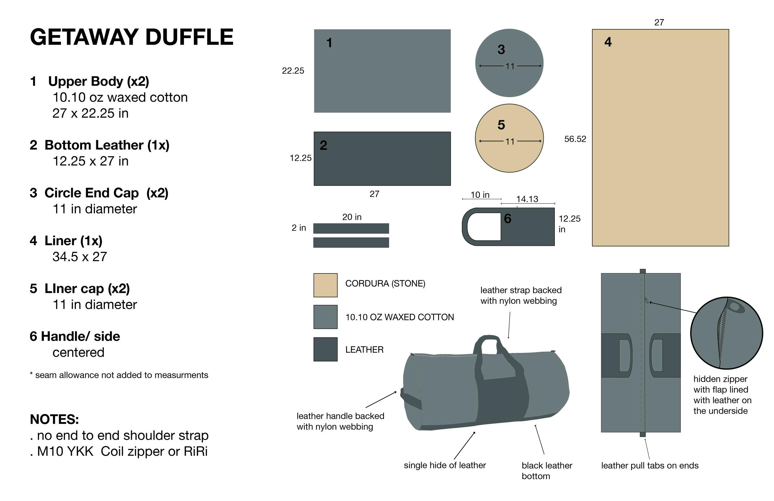 Getaway duffle - pattern card-01-01.jpg