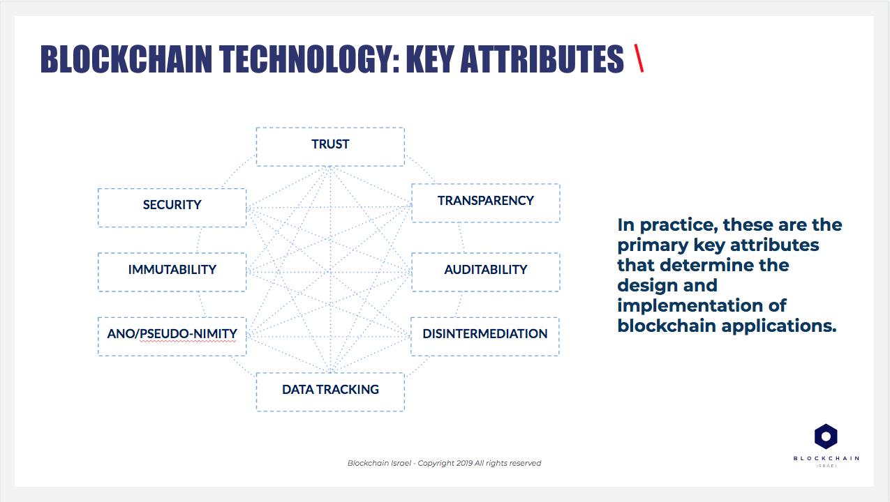 "Blockchain technology: key attributes / Extract from ""Enterprise Blockchain"" - Blockchain Israel Learning materials - Ed. 03/2019"