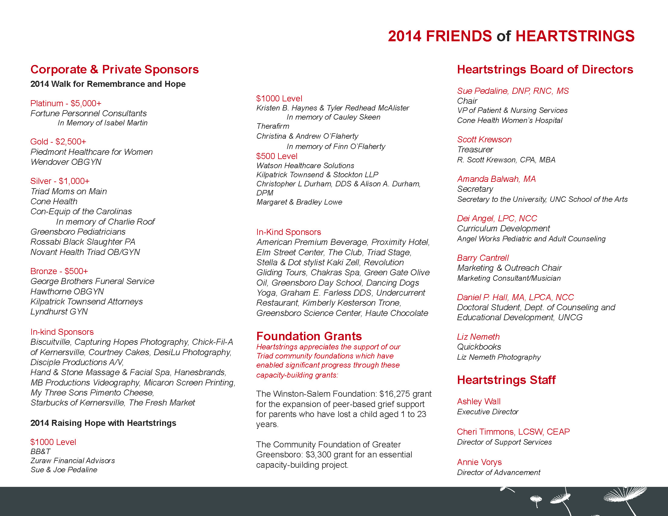 Heartstring Annual Report_Page_19.jpg