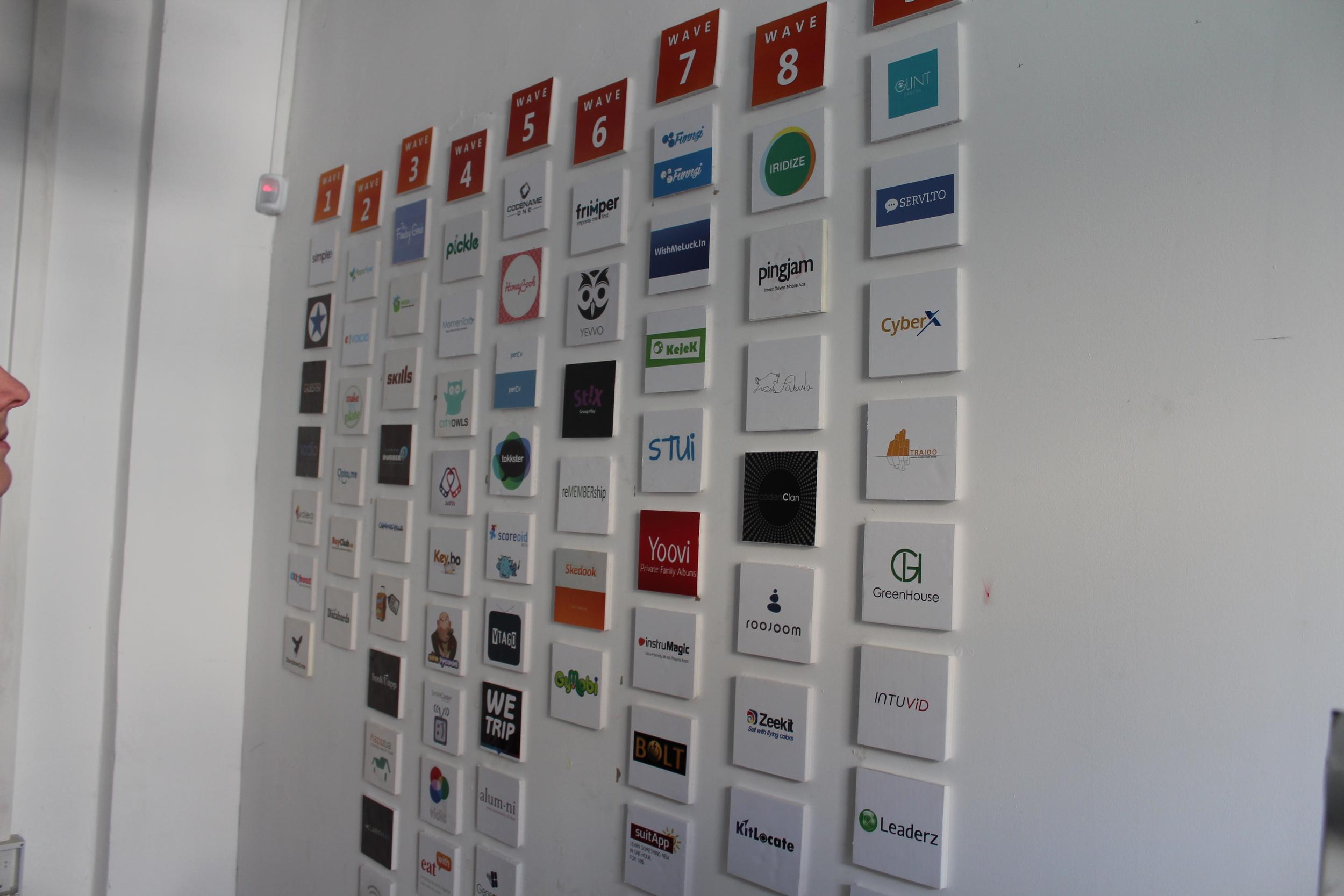 Een overzicht van de start-ups die door The Junction werden begeleid.