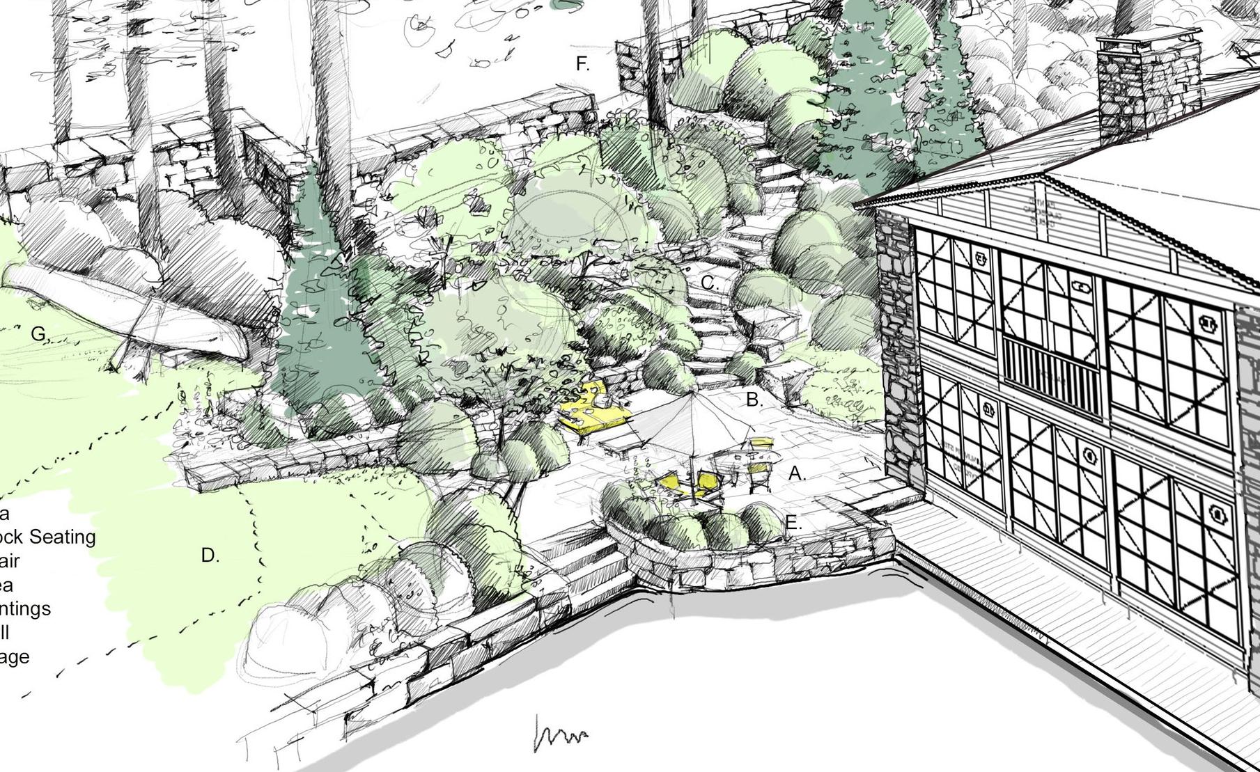 Boathouse Garden.jpg