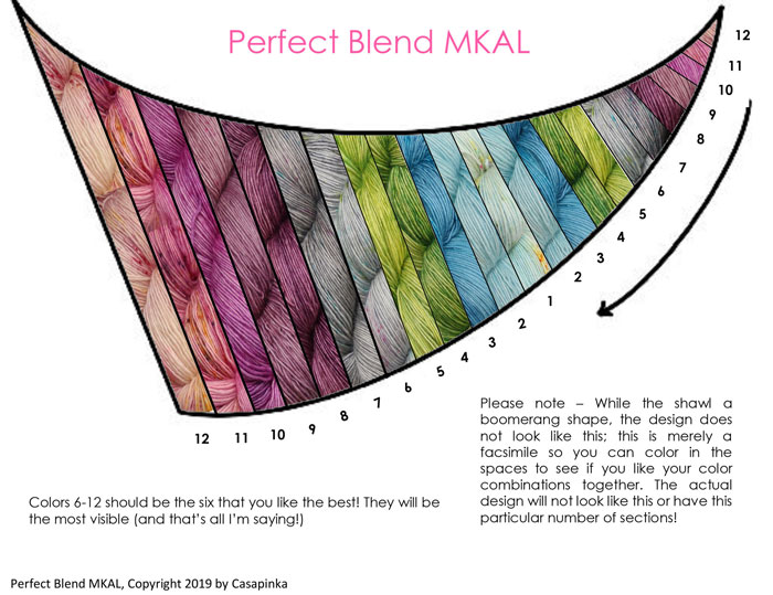This shows the color order as the kits are numbered, the pinks are the most visible color in the final shawl.