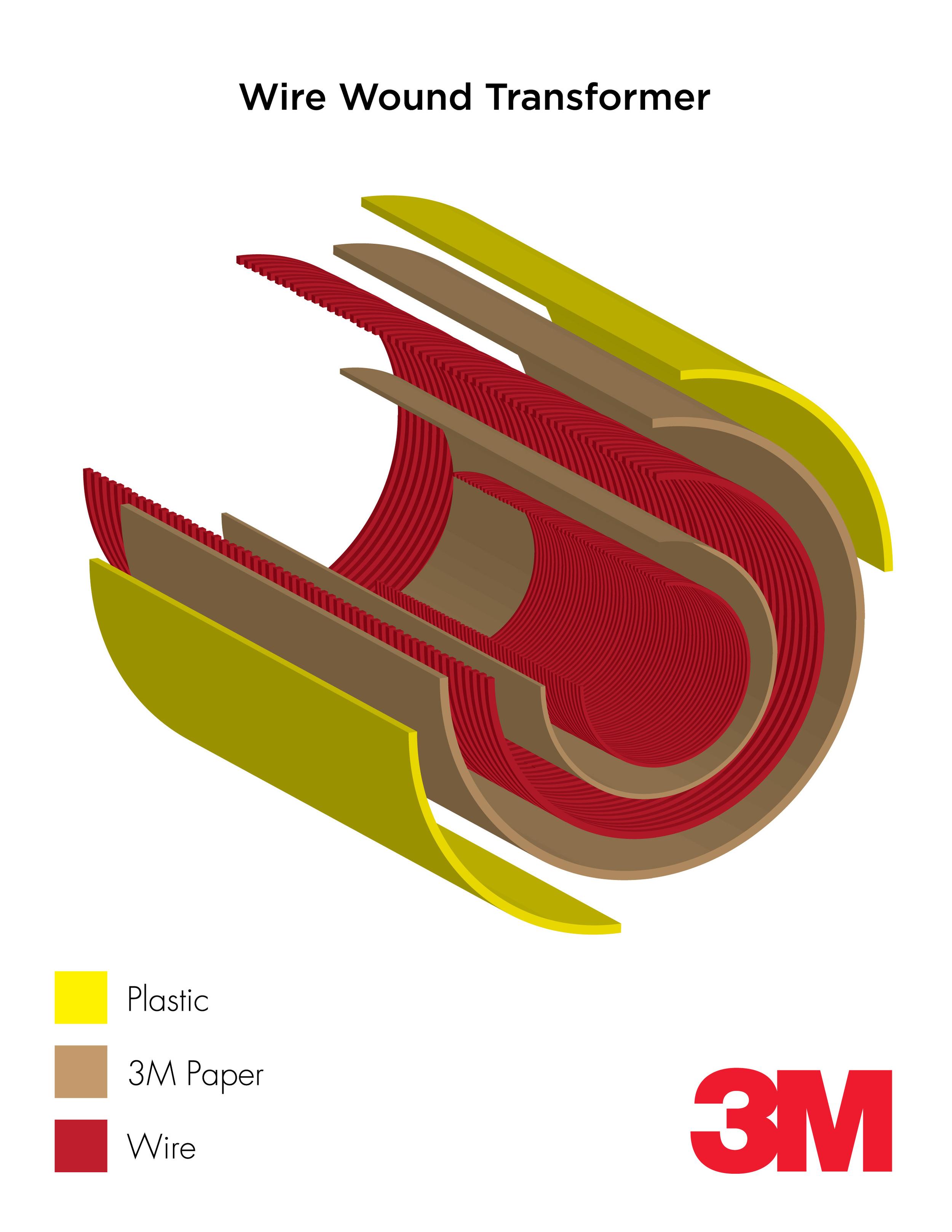 3M Technical Illustration