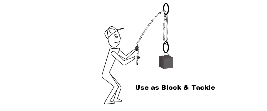 Can be used as a block and tackle