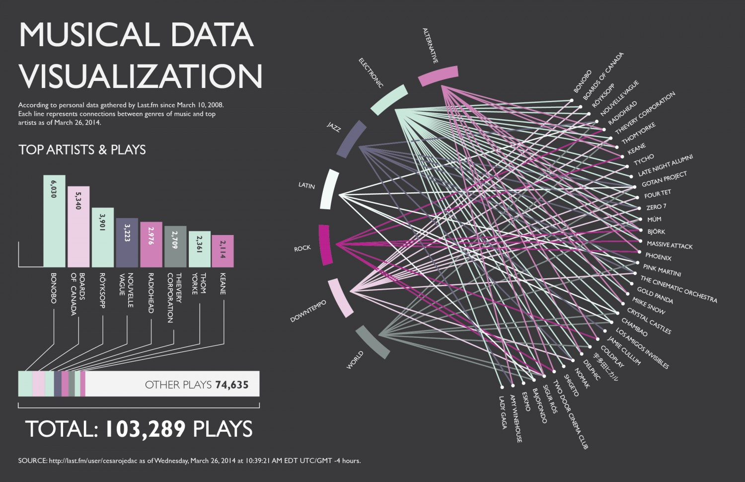 musical-data-visualization_53440cb531cf7_w1500.png .png