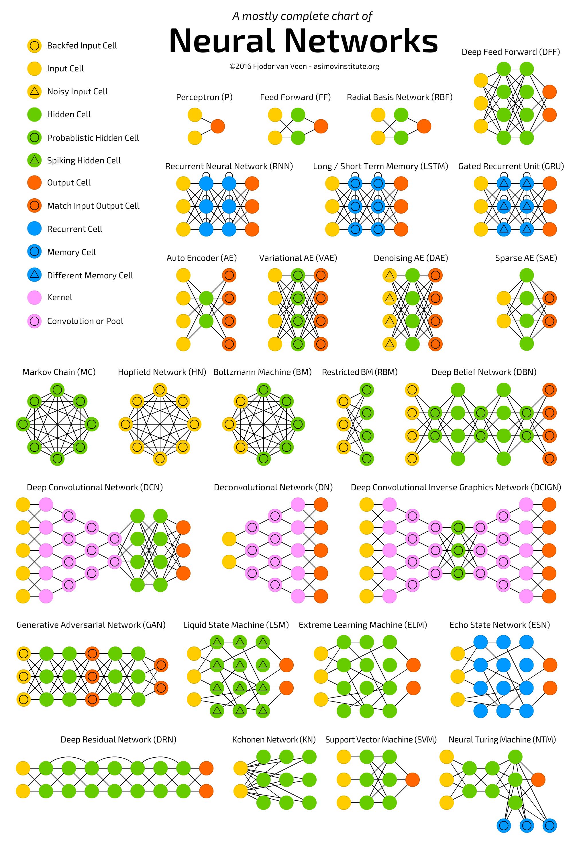 neuralnetworks.png
