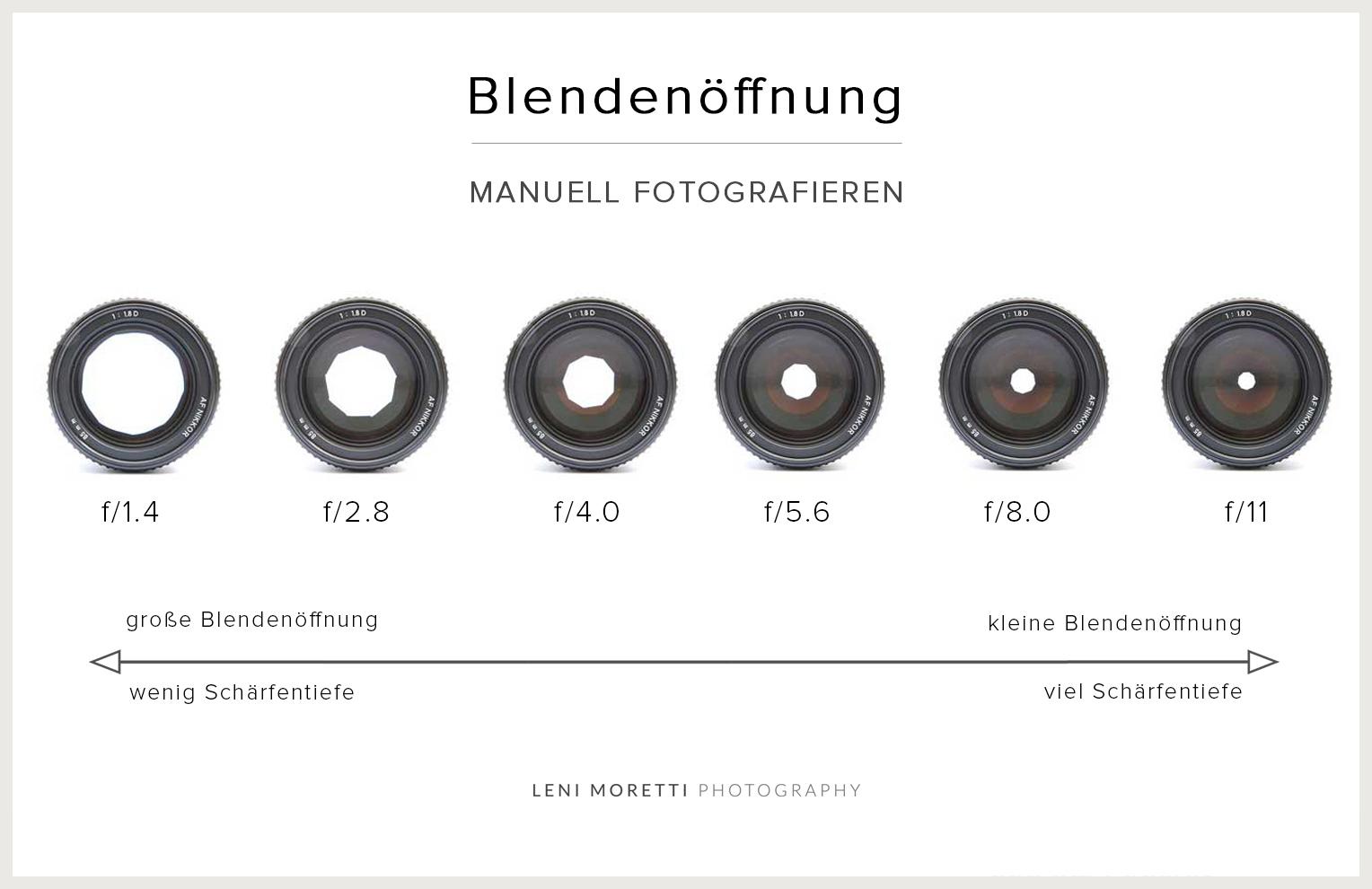 richtige-kameraeinstellung-blende-blendenzahl
