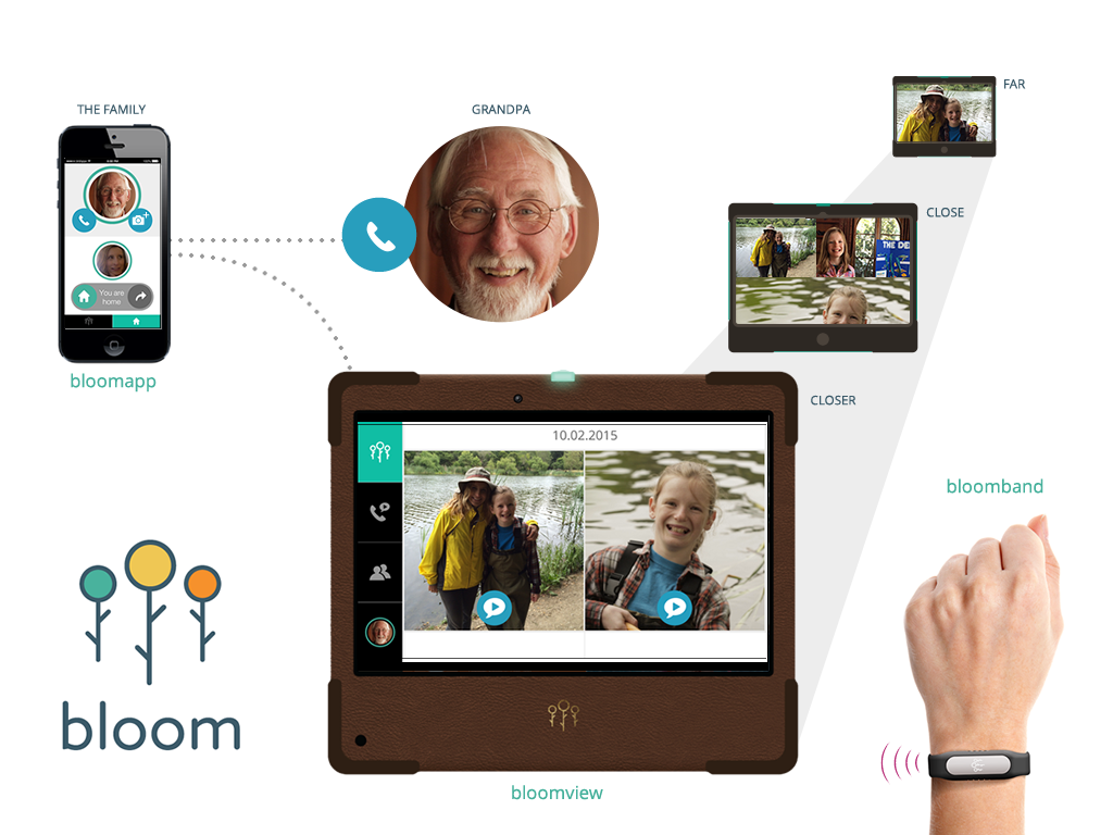 bloom   Safety and communication platform for aging family members