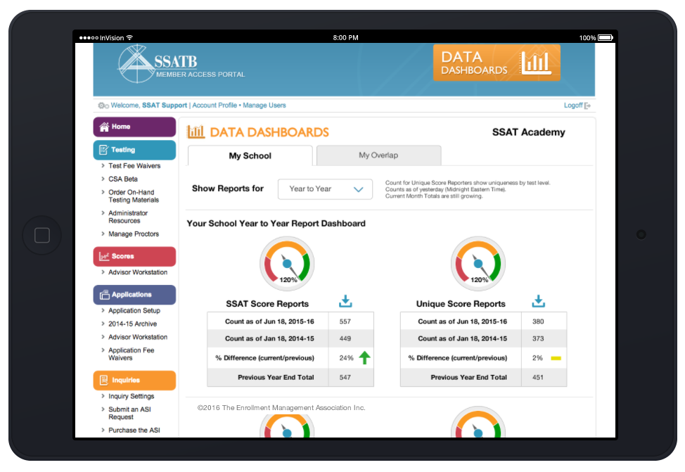 Enrollment Management Association   Member portal data dashboard
