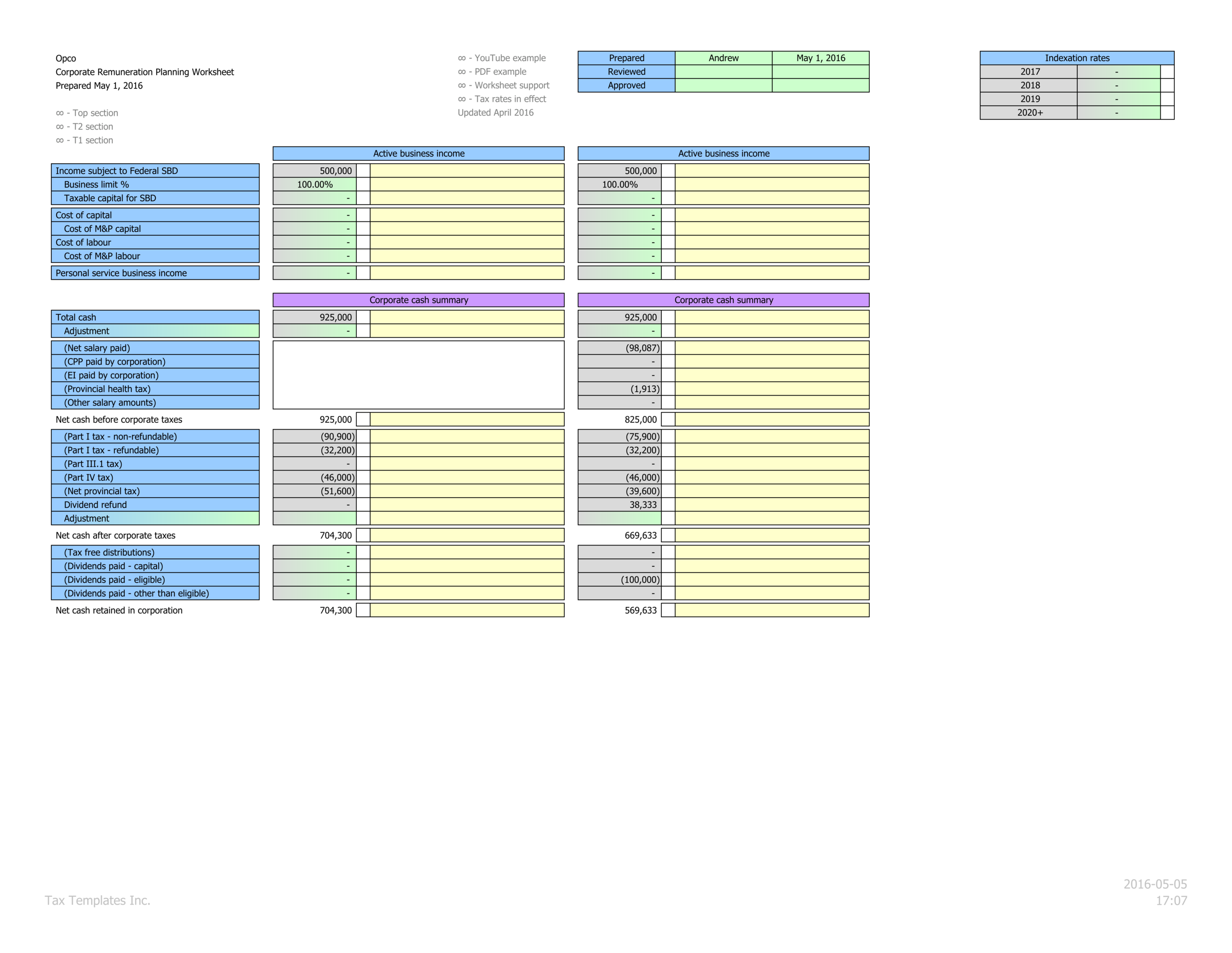 Corporate cash summary