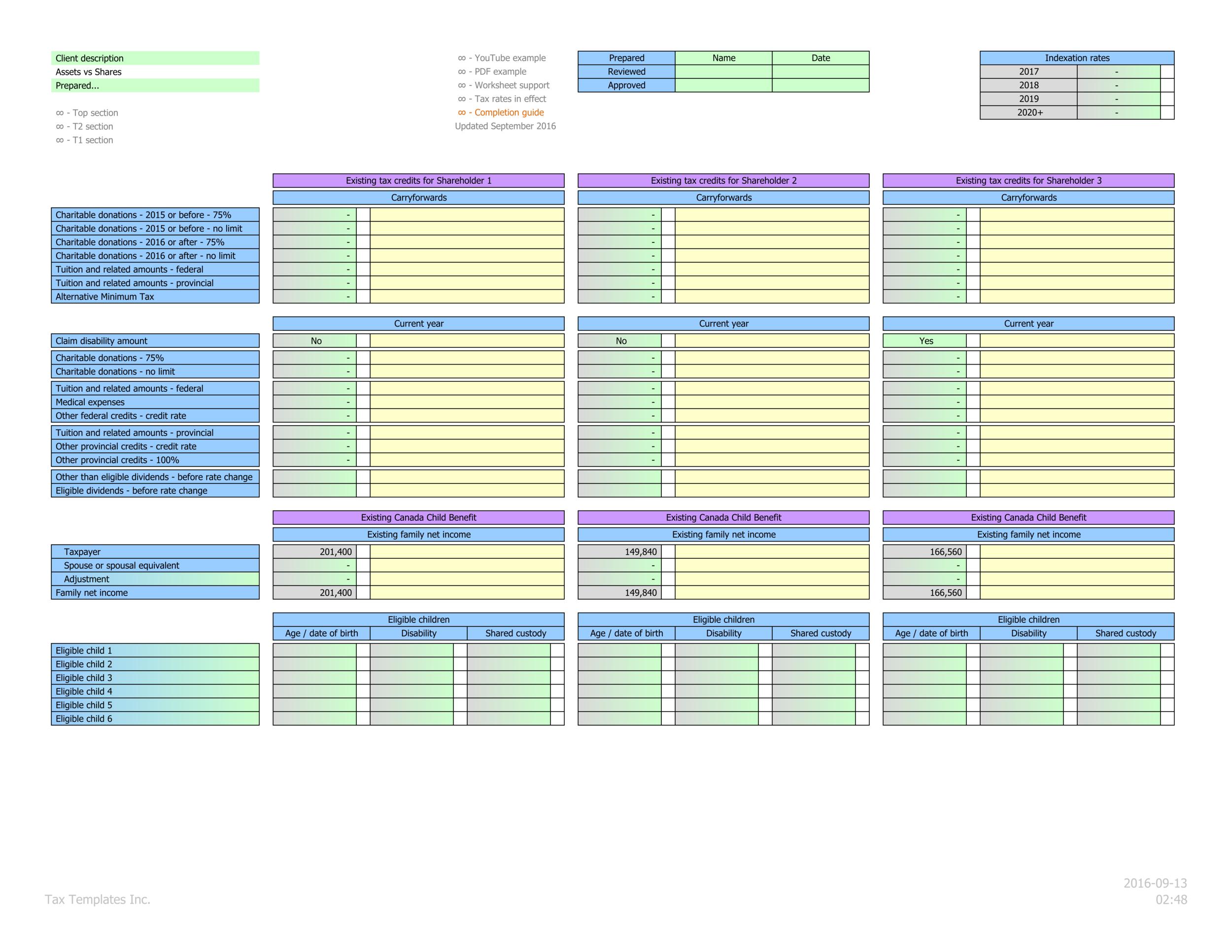 Individual carryforwards,credits, and CCB