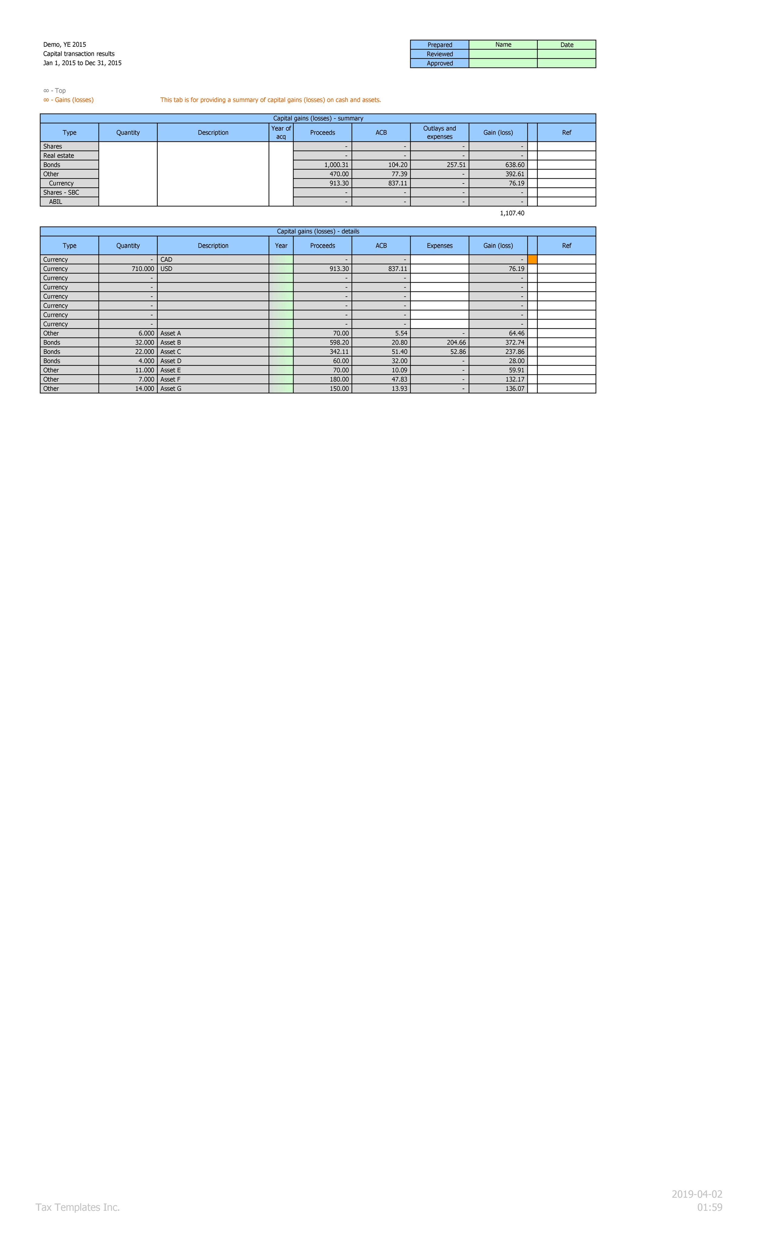 Gain/loss summary