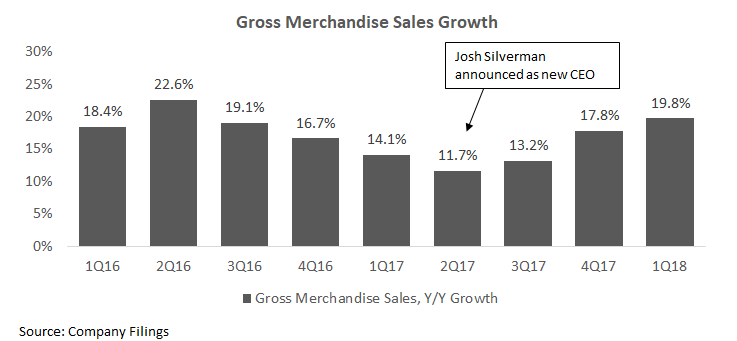 GMS Growth CEO Announced.png