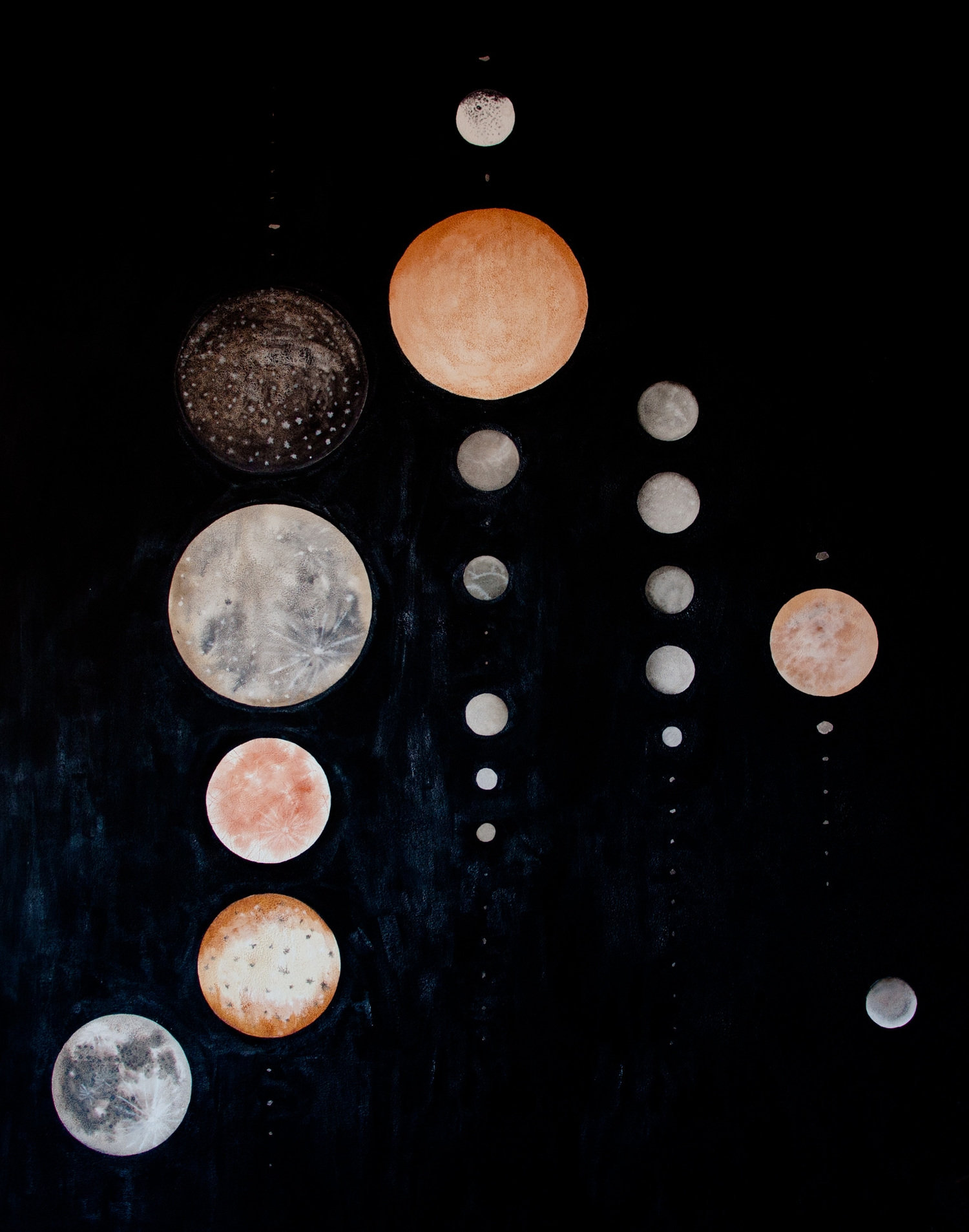 all the moons of our solar system, to scale, in order of closeness to the sun
