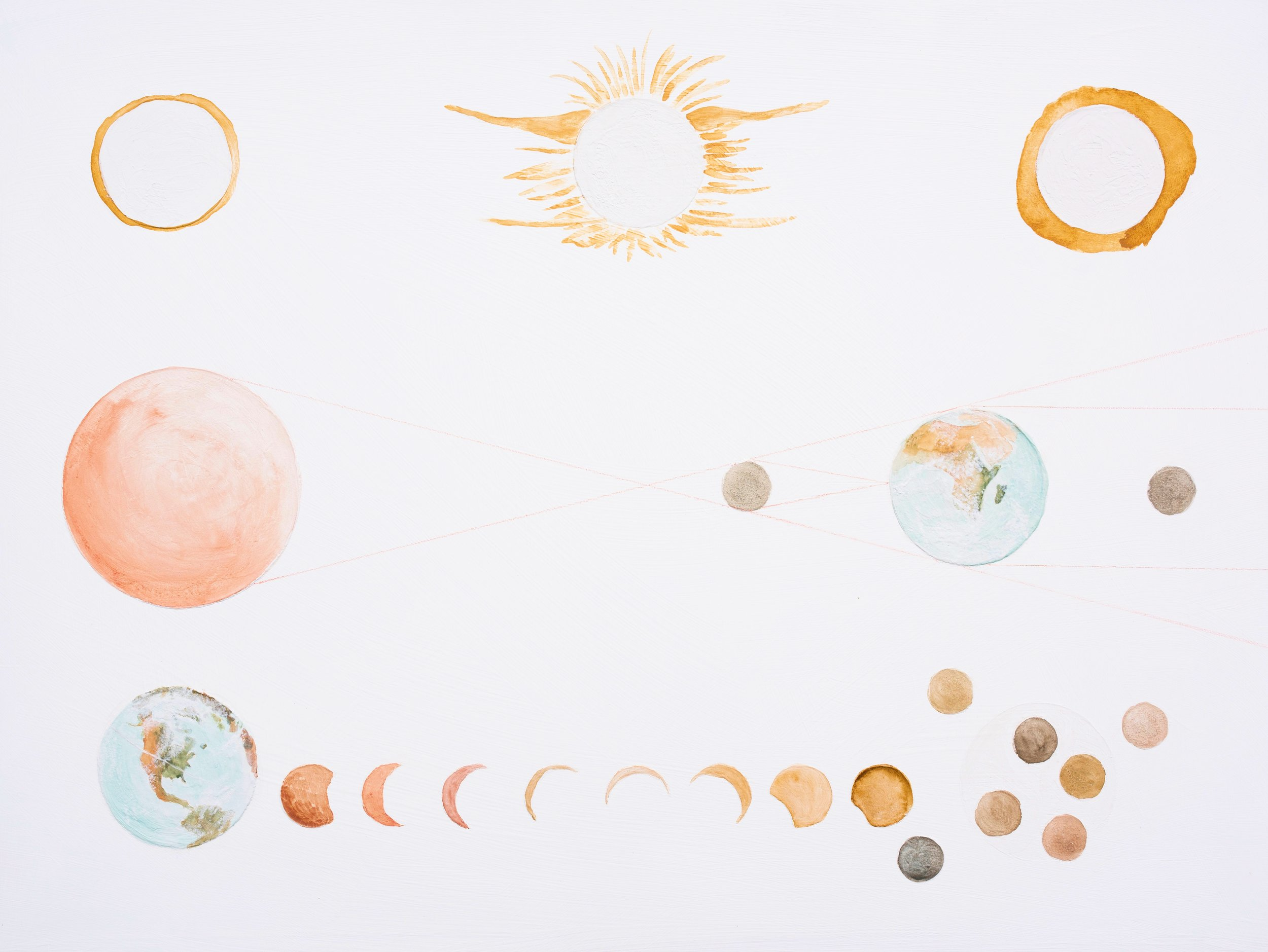 Eclipse of the Sun and Moon