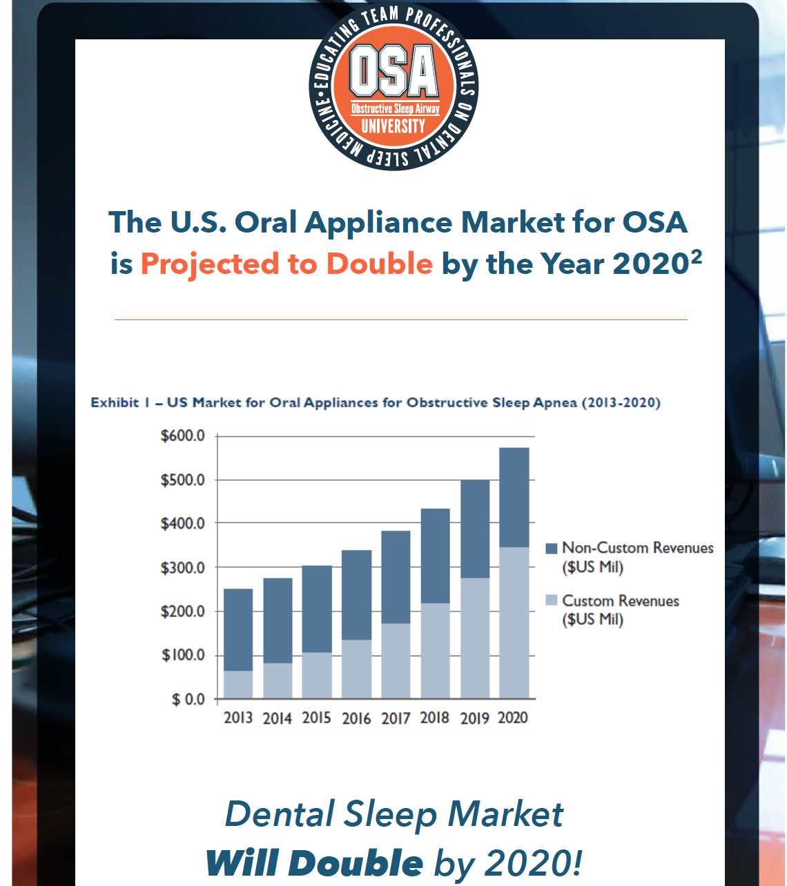 OSA APPLIANCE MARKET GROWTH