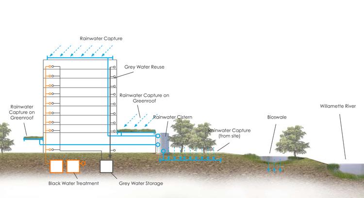140203_water_diagram.jpg