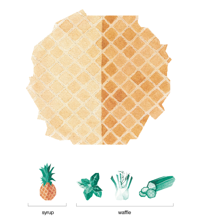 Summer Stroopwafel |  Pineapple syrup with a fresh fennel, cucumber and mint waffle