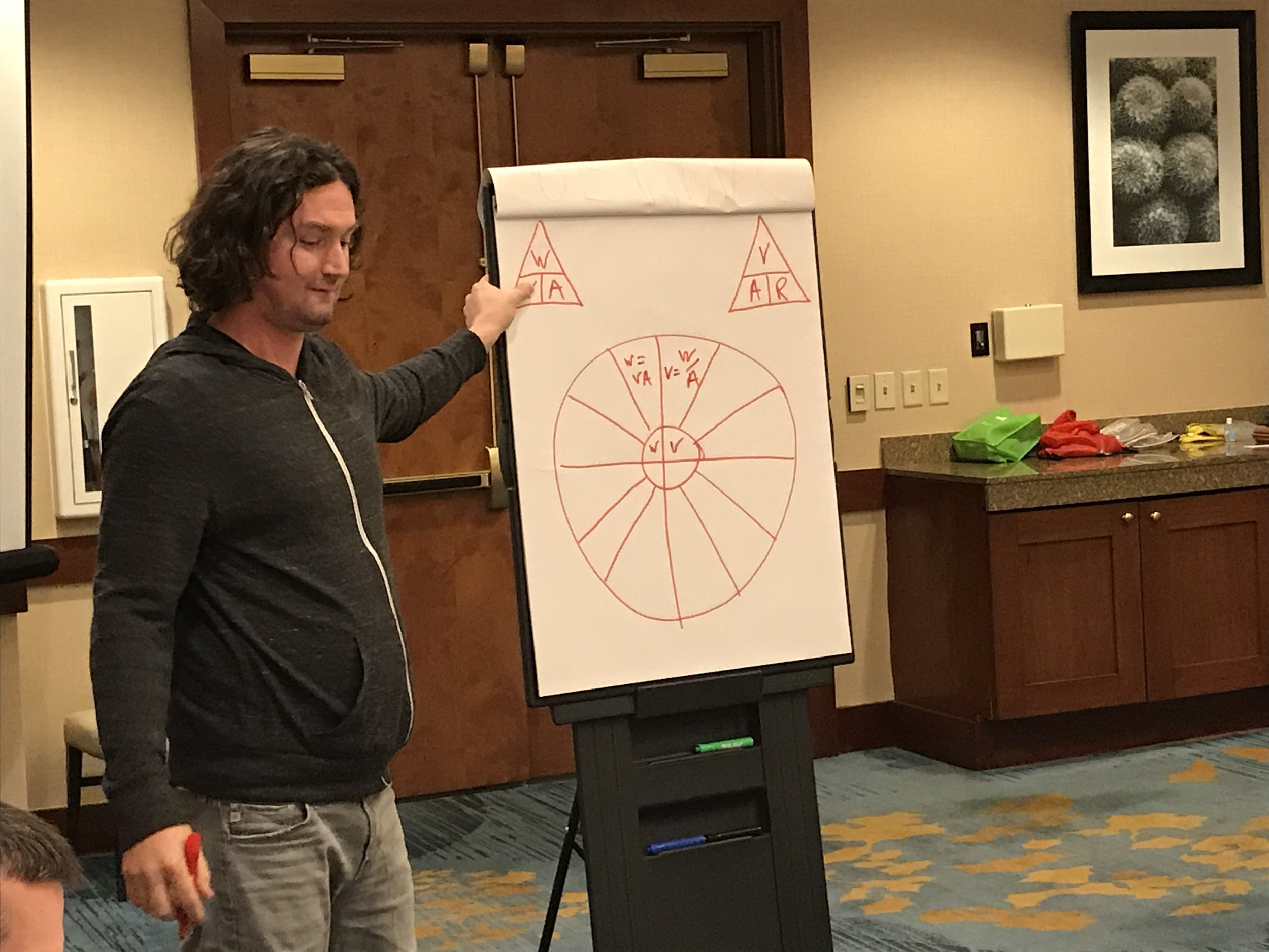 IATSE TTF Train the Trainer Master Class: Teaching the Theoretical in Las Vegas, NV | May 18-20, 2018