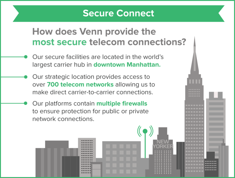 Venn Infographic Secure Connect.png