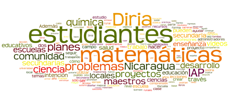 Wordle Espanol.png