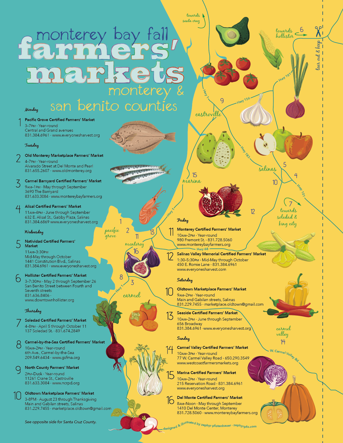 Monterey Bay Farmers' Markets (Fall)