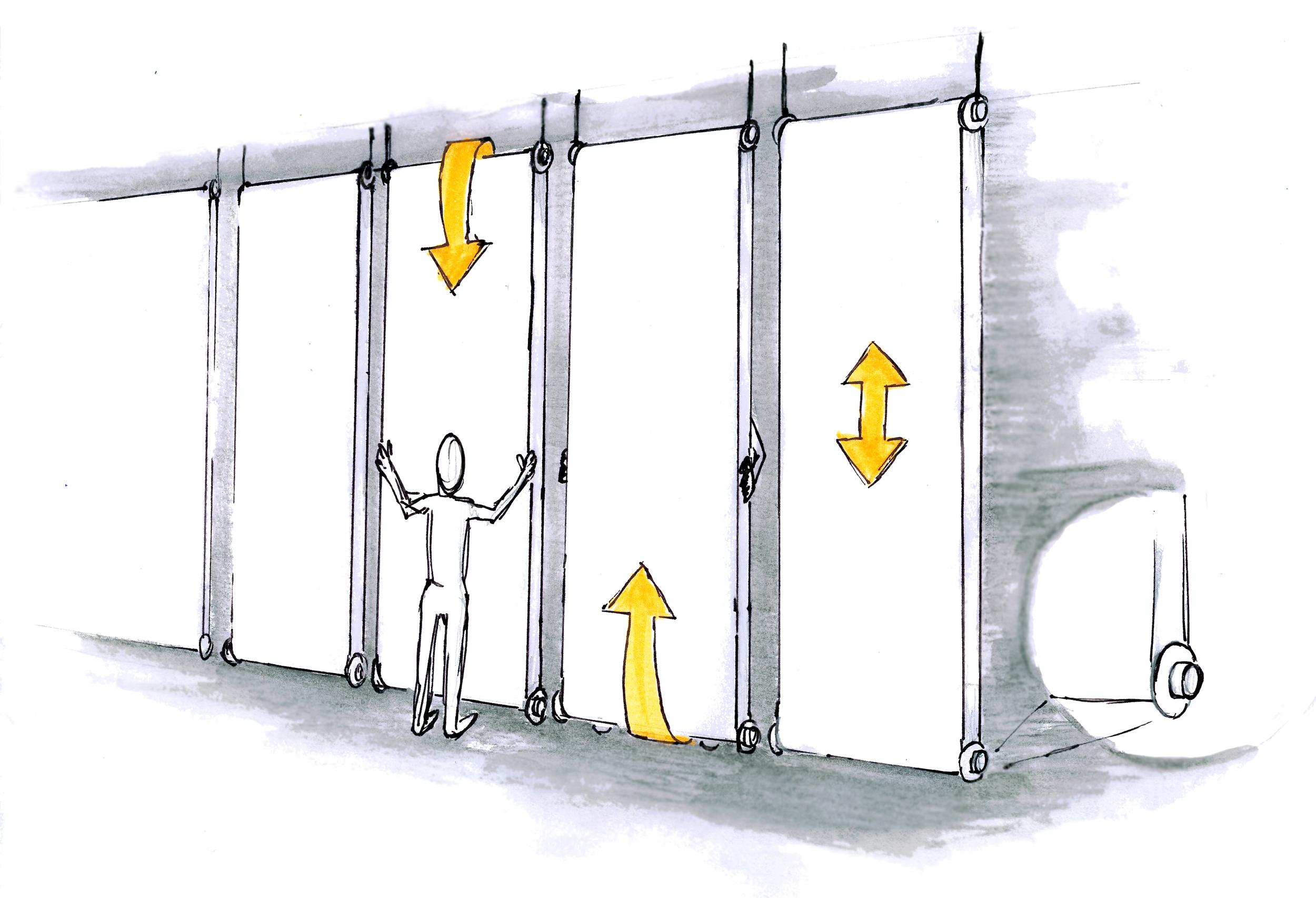 Skizze zur Funktionsweise des Bühnenbilds