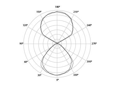 OPTIC - Color temp: 3000K, 3500K,4000K,TWRa/CRI: >853 MacAdamOptical System:65° Microprism,diffuseUGR (CIE 117): 21