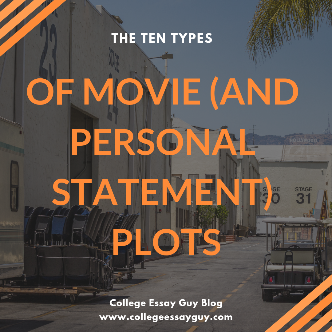 Final Blog Post Templates (1).png