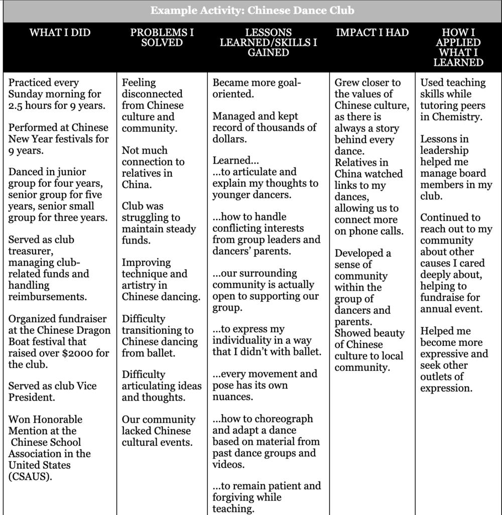 Colorado state university essay topics best american essays 2001