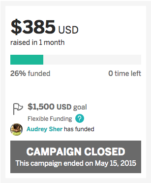 Total amount collected via indiegogo.com