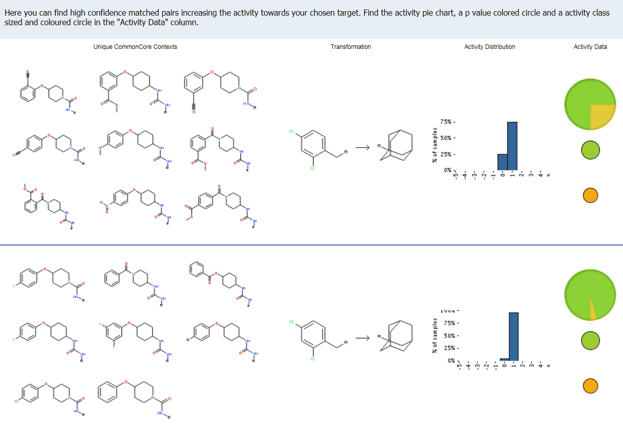 Sample protocol output using the the Chemistry Collection on epoxide hydratase compounds from Chembl.