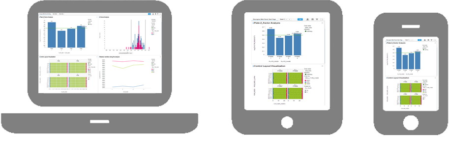 Screening analysis and compound management on the go with Assay & Sample 3.5.